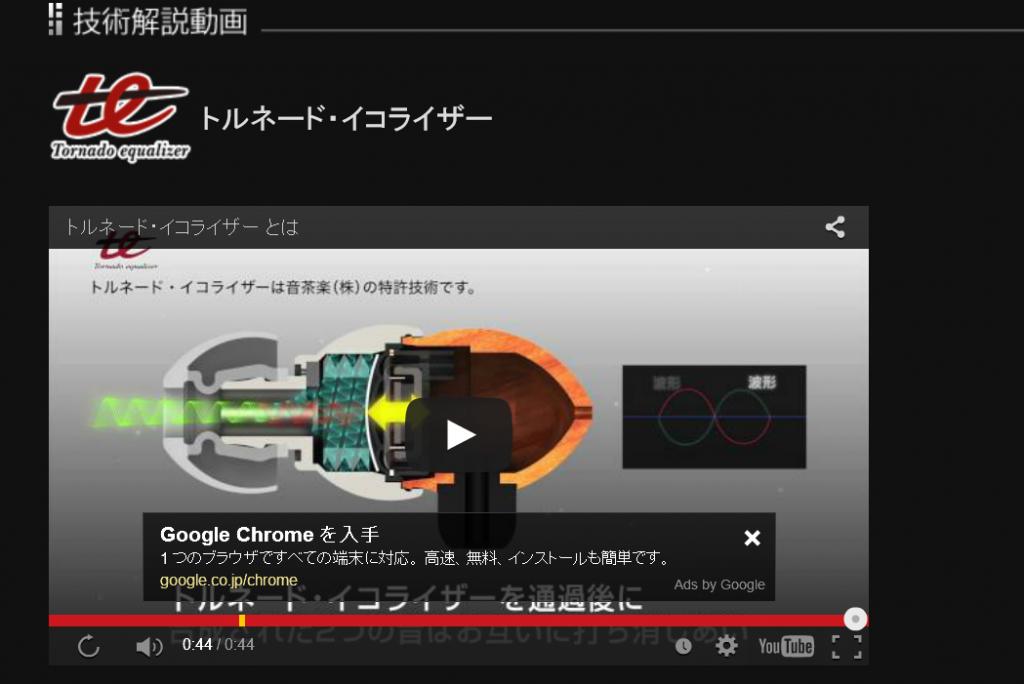 技術解説動画