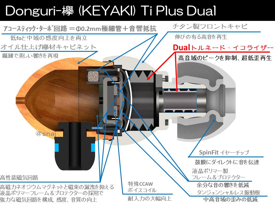 DONGURI―欅TiPlus Dual tornado equalizer