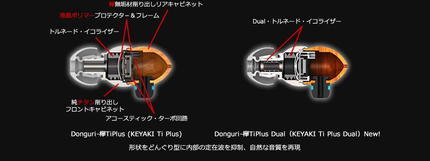 Donguri-欅 Ti Plus(KEYAKI Ti Plus)Donguri-欅Ti Plus Dual(KEYAKI Ti Plus Dual)