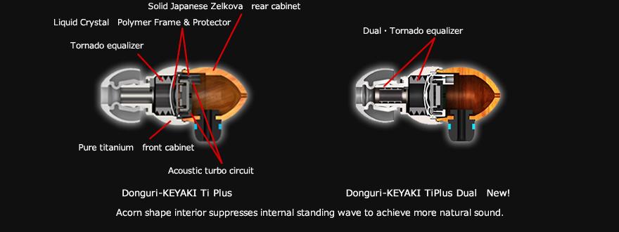 Donguri-KEYAKI Ti Plus(KEYAKI Ti Plus)Donguri-KEYAKI Ti Plus Dual(KEYAKI Ti Plus Dual)