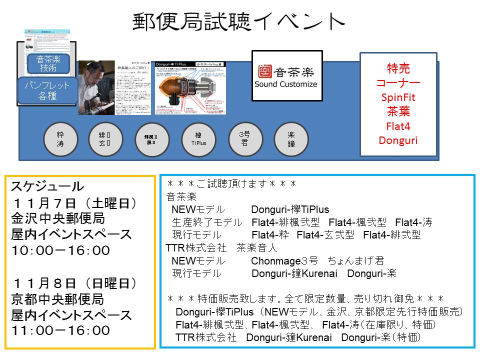 郵便局様イベントスペース出展計画3